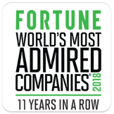 Fortune Worlds's Most Admired Companies 2017